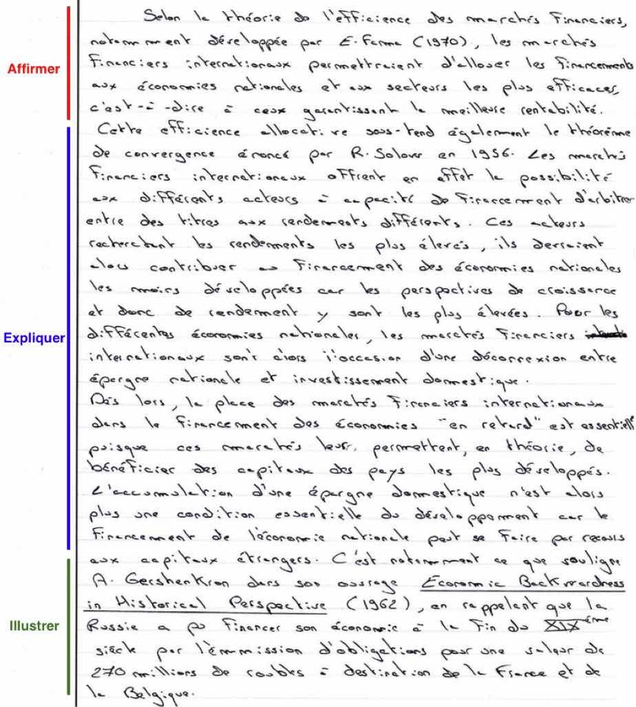Méthodologie de la dissertation en ESH (3/4) - myprepa